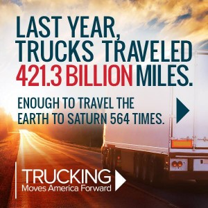 Truck Distance Traveled